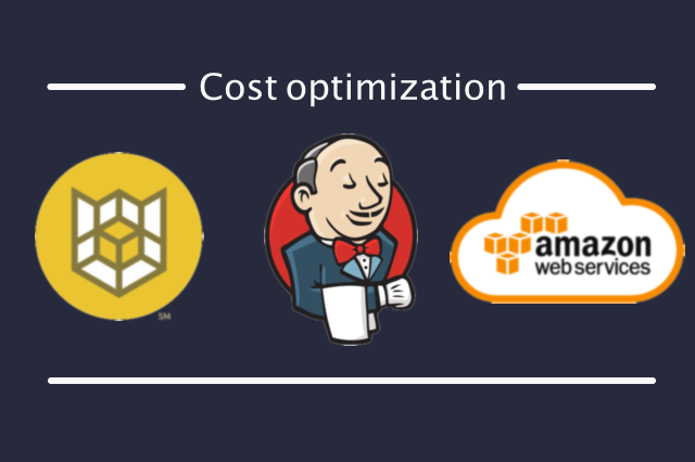 AWS cost optimization using Cloud Custodian